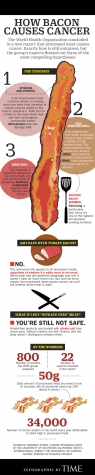 Is Our Meat Killing Us?