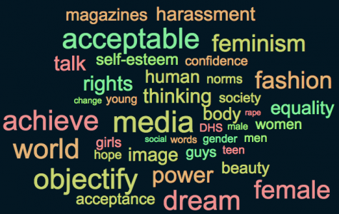 The Real Questions, Part 3: Why Are YOU a Feminist?