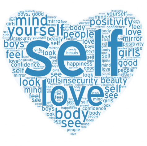 The Real Questions, Part 4: How to Love Yourself