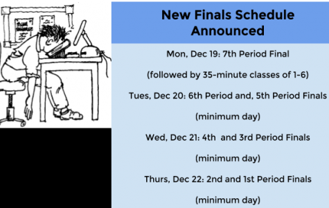 New Finals Schedule?