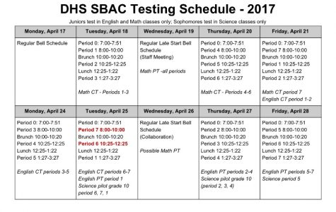 DHS reacts to SBAC Block Schedule