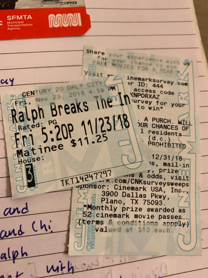 Ralph+Breaks+the+Internet+and+the+Box+Office