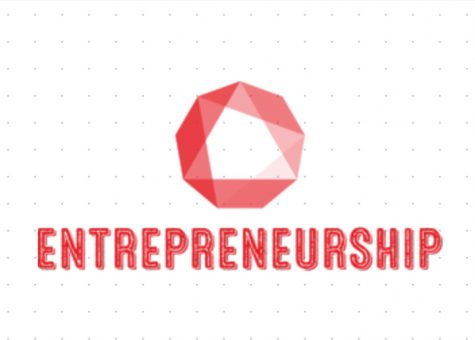 The Basics of Entrepreneurship for Teens with Duke University Professor